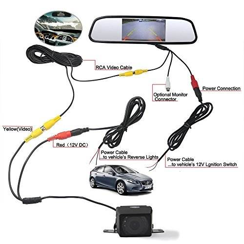Waterproof LED rear view camera & 4.3inch TFT LCD rear view Pa…